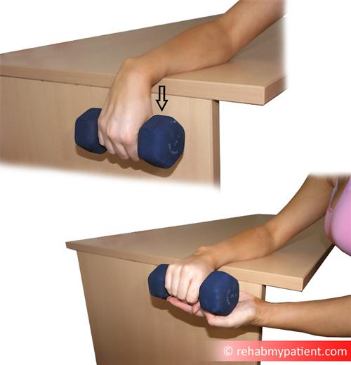 Eccentric wrist extension