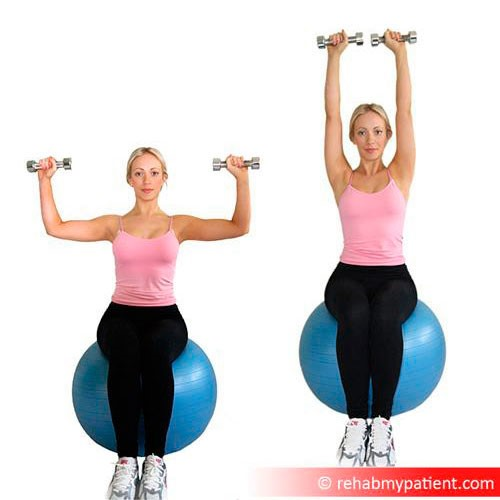 Seated shoulder press (military press)