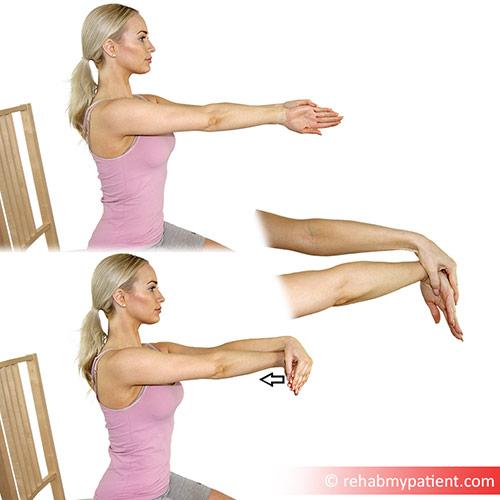 Wrist flexion stretch with internal rotation
