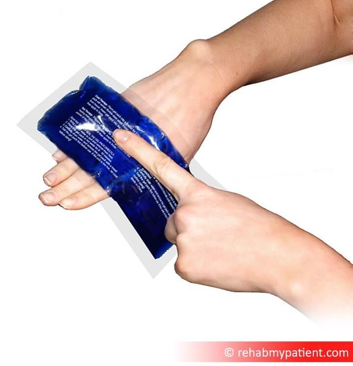 Finger Sprain Treatment